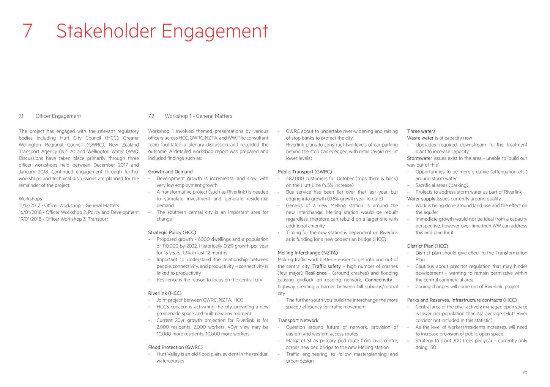 Agenda of City Development Committee - 5 March 2019