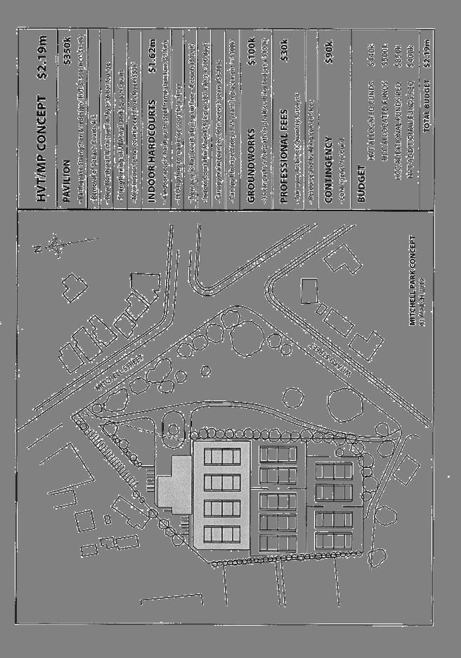 Agenda of City Development Committee - 30 April 2019
